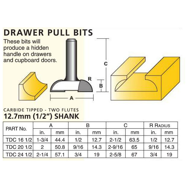 Groove forming drawer pull bits flat gregory machinery for Pull it off definition