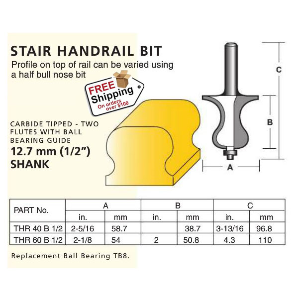 Edge Forming Stair Handrail Bits With Concave Grip