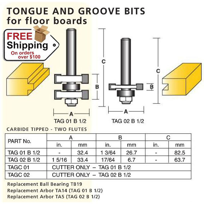 Joining Tongue And Groove Bits For Floor Boards Gregory